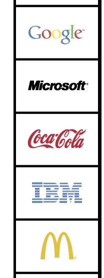top5 brands